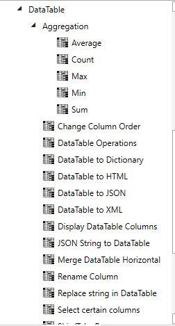DataTable activities 2.JPG